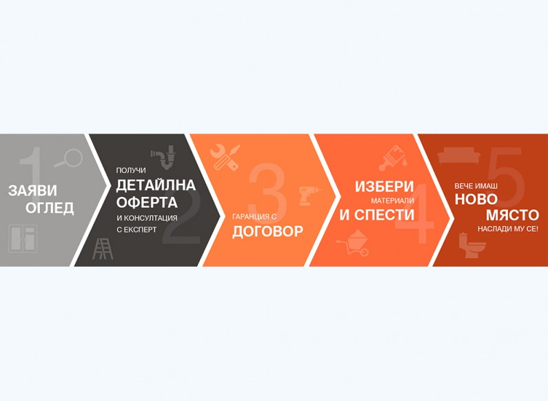 Design of infographic for the website of Remont Expert