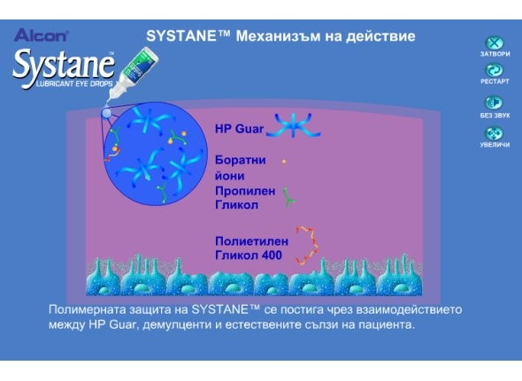 Systane 3